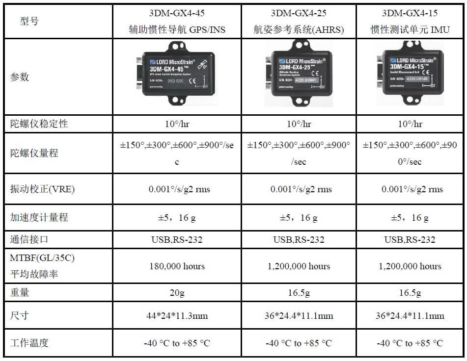 微型惯导系统,惯性传感器,无人机惯性传感器